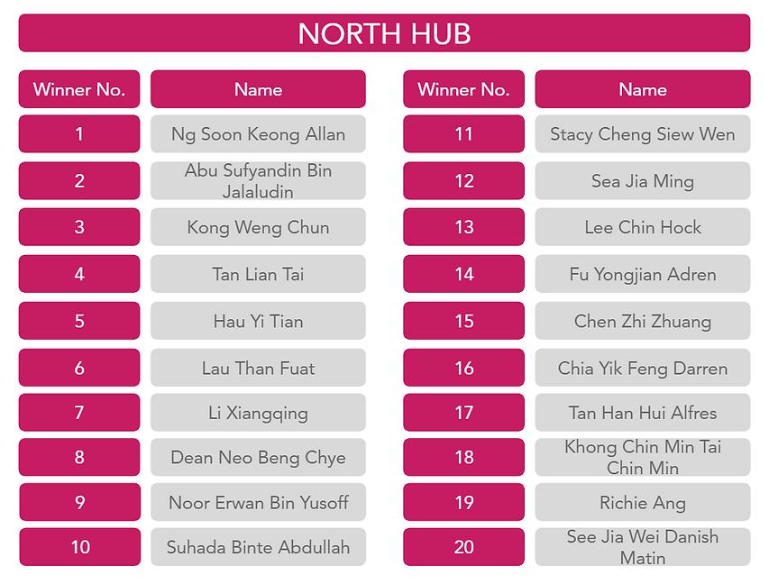 North Hub.PNG