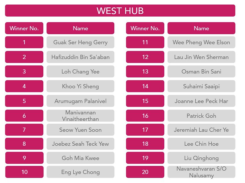 West Hub.PNG