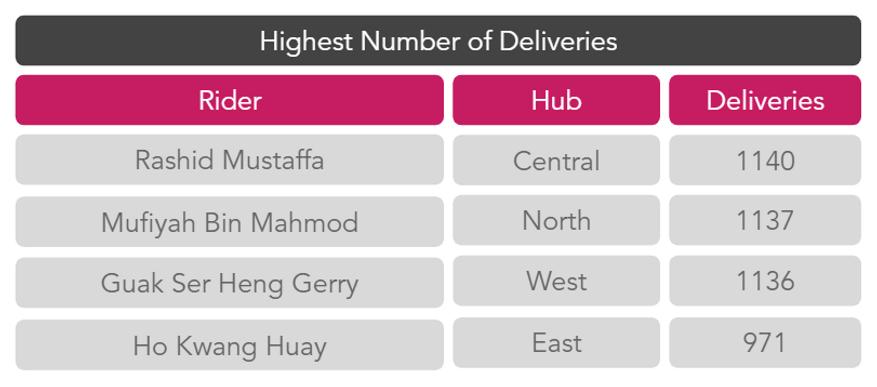 Deliveries.PNG