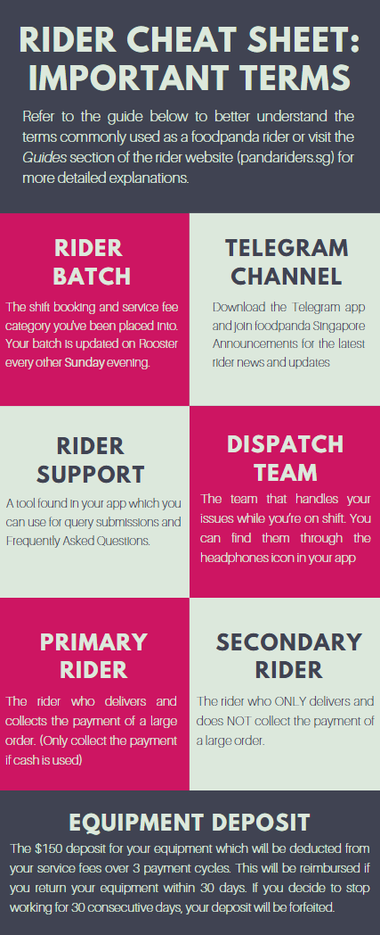 Rider Cheat Sheet - Important Terms.PNG