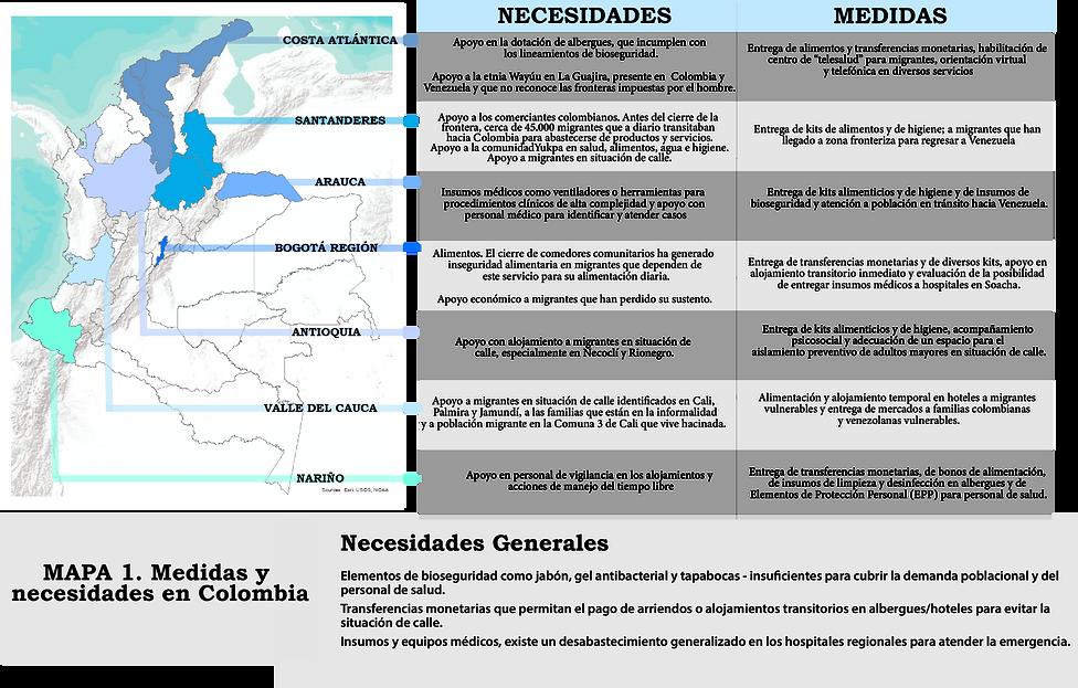 mapa necesidades y medidas migración venezolanos