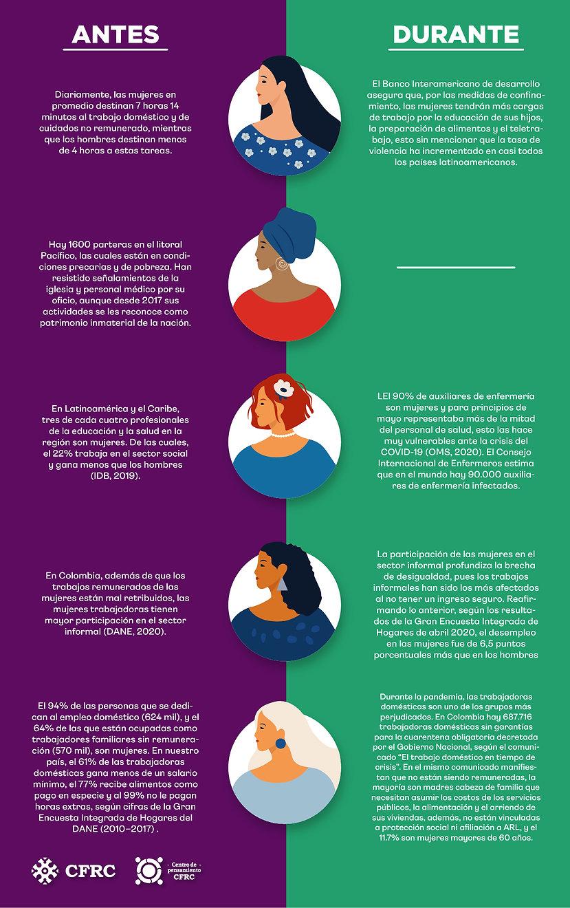 Infografia mujeres_Mesa de trabajo 1.jpg