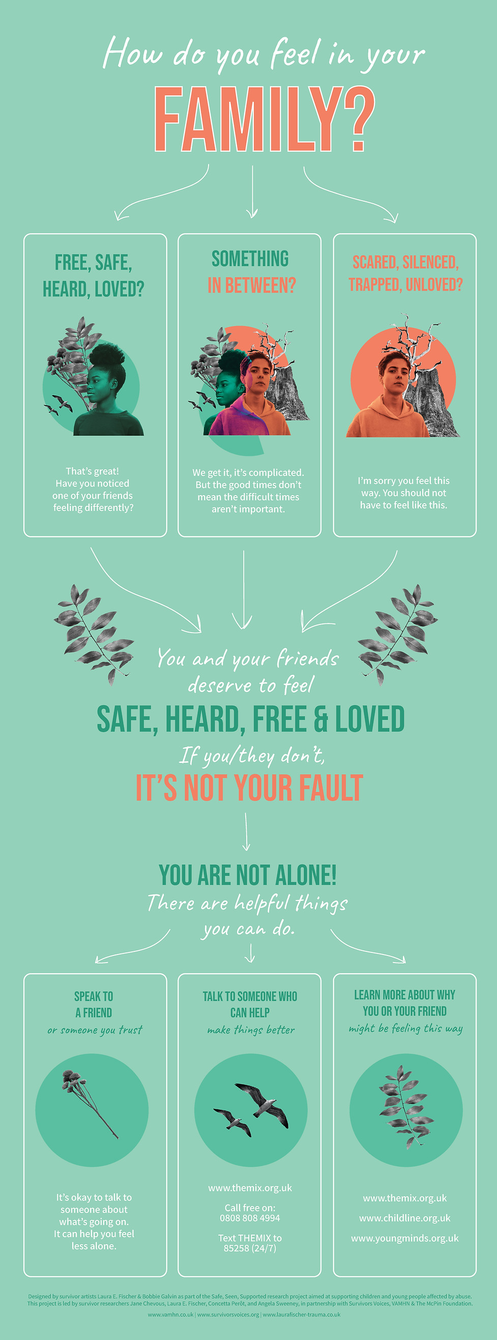 SafeSeenSupported_infographic.jpg