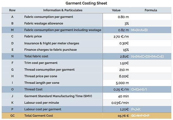 fphb | Garment Costing Calculation