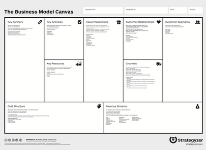 Business Model Canvas - A guide for entrepreneurs