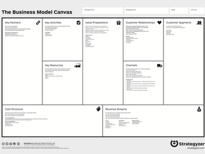 Business Model Canvas - A guide for entrepreneurs