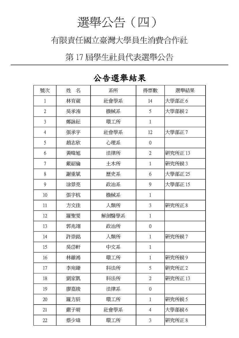 20201224學生代表當選公告)_頁面_1.jpg