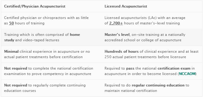 What You Need to Know About Dry Needling | Jade Star Acupuncture ...