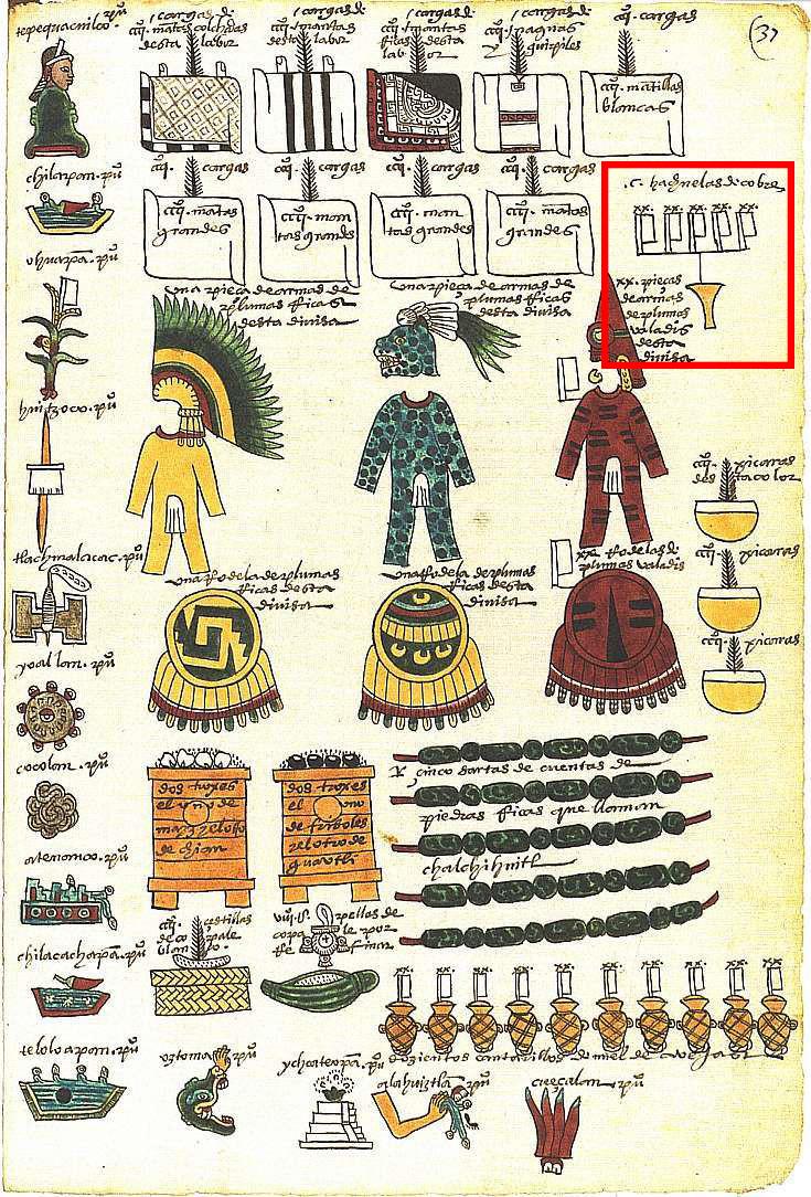 Кодекс Мендоса, стр. 37r. Коллекция Bodleian Library, Oxford.