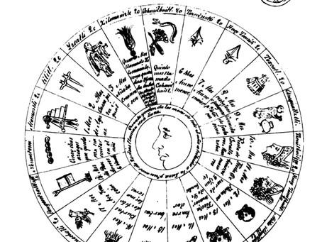 Шиупоуалли - солнечный (светский) календарь ацтеков