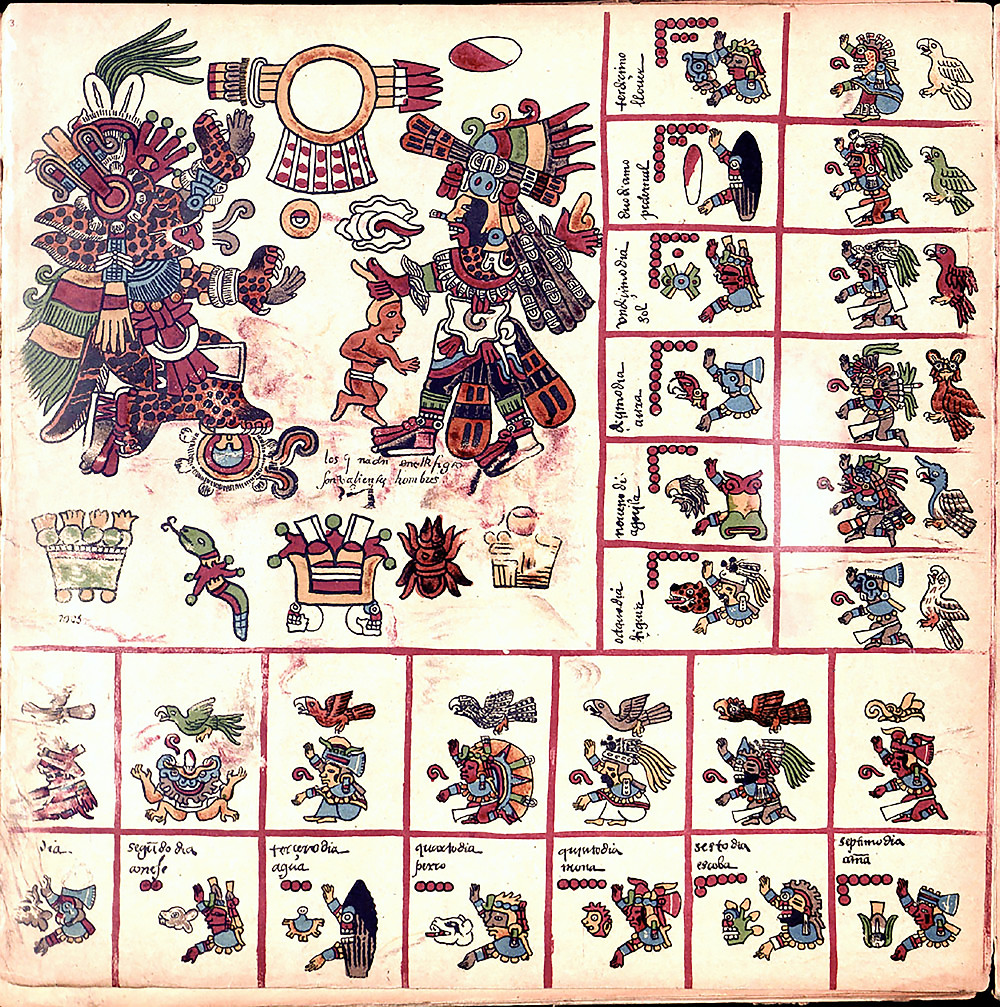 Владыки дня, Владыки ночи и Воладорес. Фрагмент Бурбонского кодекса. Ацтеки. Коллекция Bibliothèque de l'Assemblée Nationale, Paris.