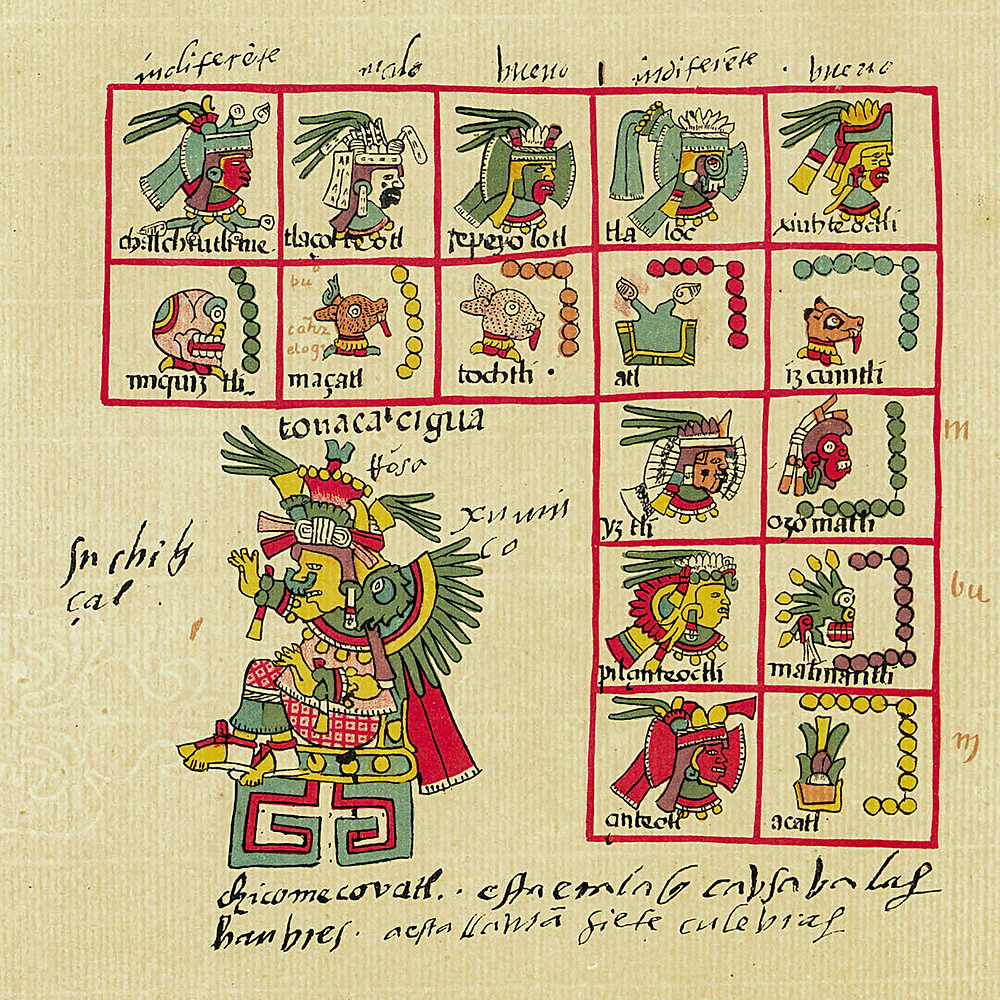 Владыки ночи. Фрагмент кодекса Теллериано-Ременсис. Факсимиле, Joseph Florimond, Duke of Loubat, 1901.