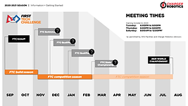 FTC Season Plan