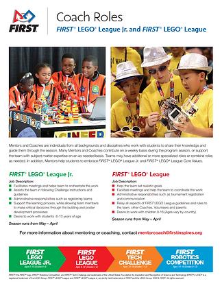 FLL&FLLjr Mentor Roles.png