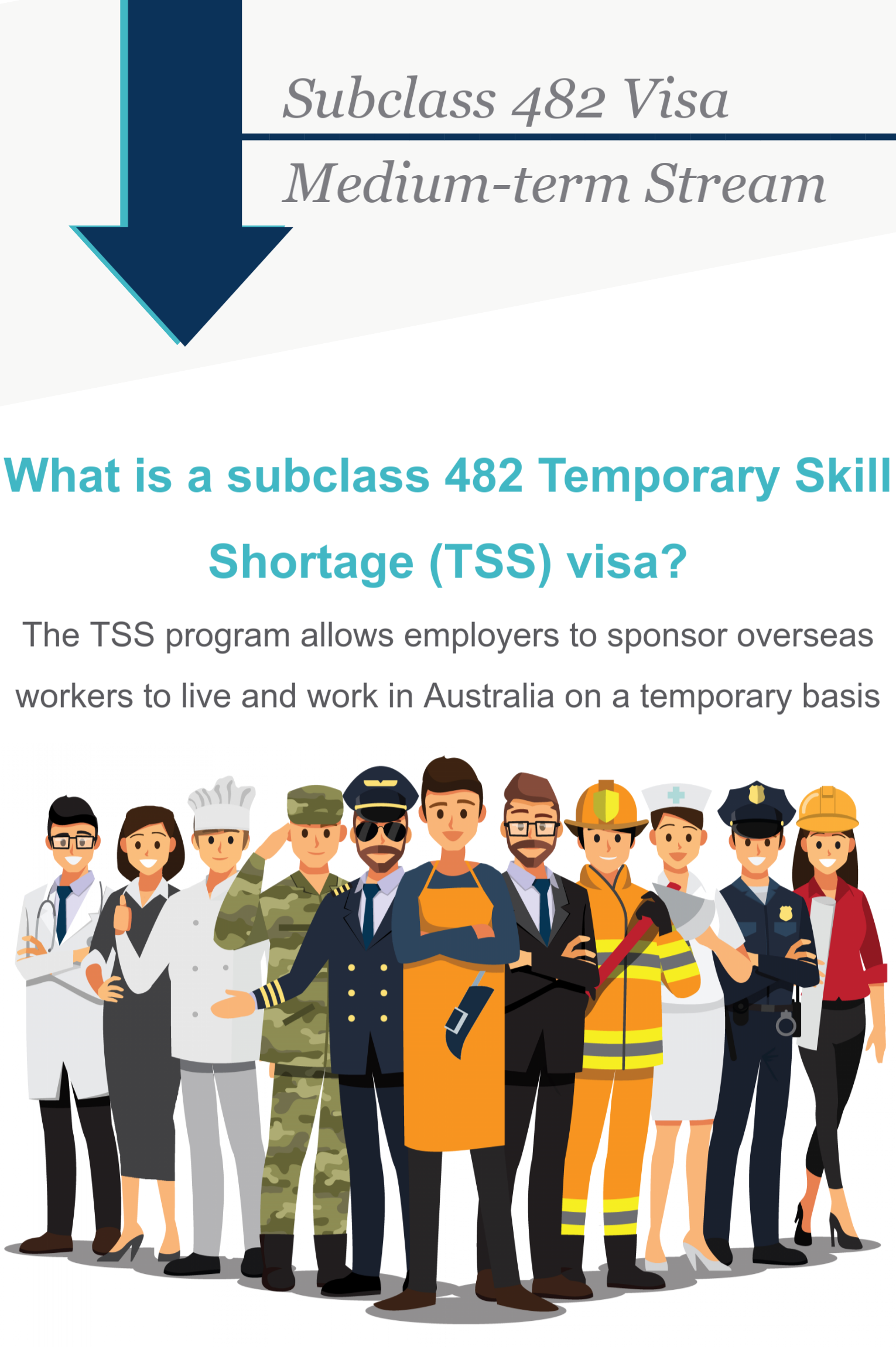 Subclass 482 Temporary Skill Shortage (TSS) visa under