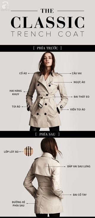 Tất tần tật những gì bạn cần biết trước khi mua trench coat