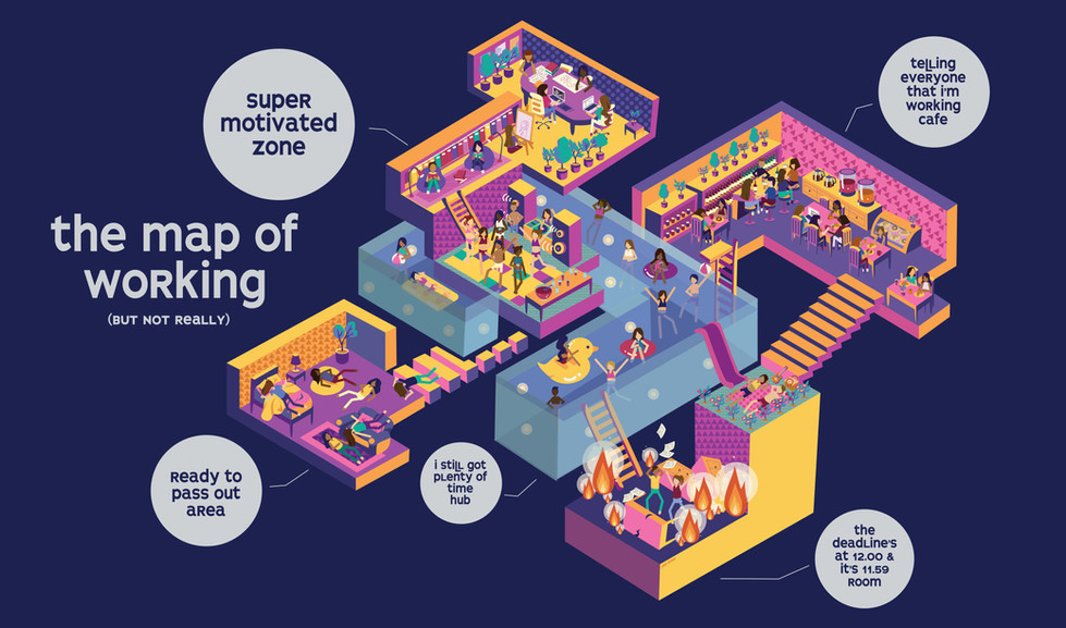 The Map of Working (but not really)
