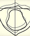 Atlas offset backwards