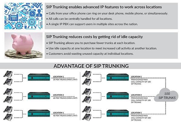 SIP Trunking.JPG