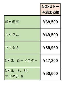 NOXUドール施工価格