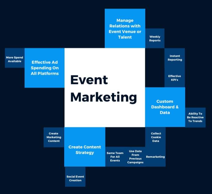 My-Social-Consultant-Event-Marketing.jpg