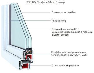 1-techno-70mm-5-kamer.jpg