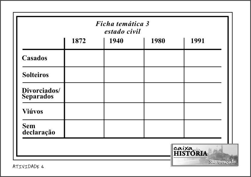 FICHA TEMÁTICA 3
