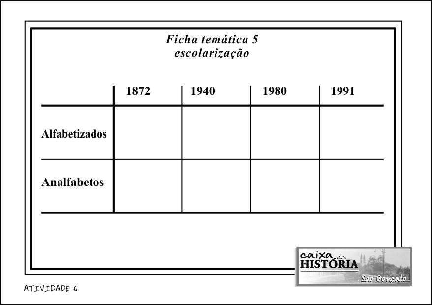 FICHA TEMÁTICA 5