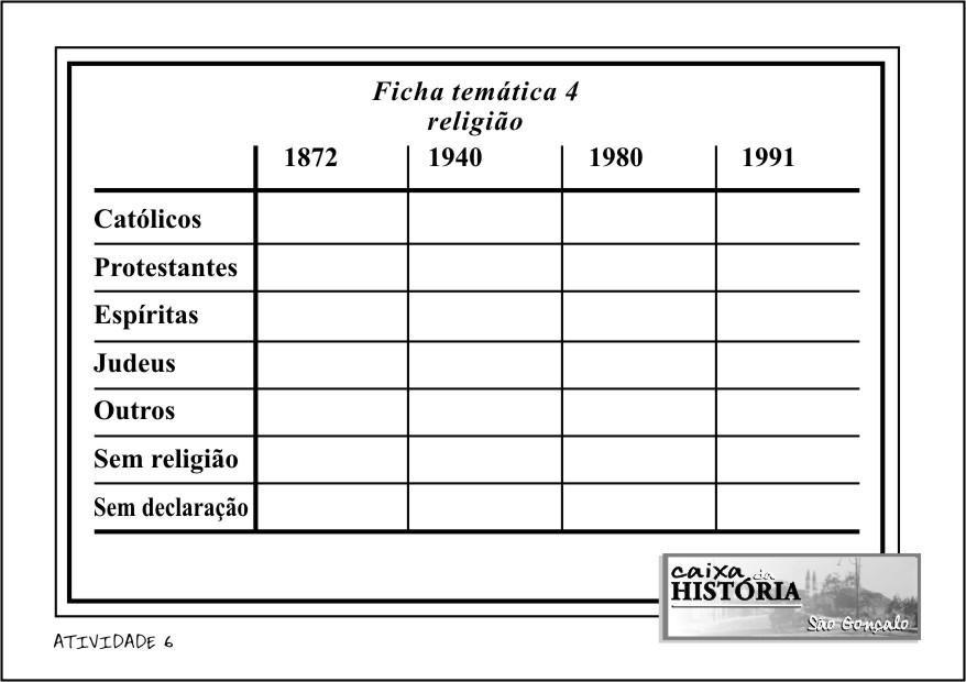 FICHA TEMÁTICA 4