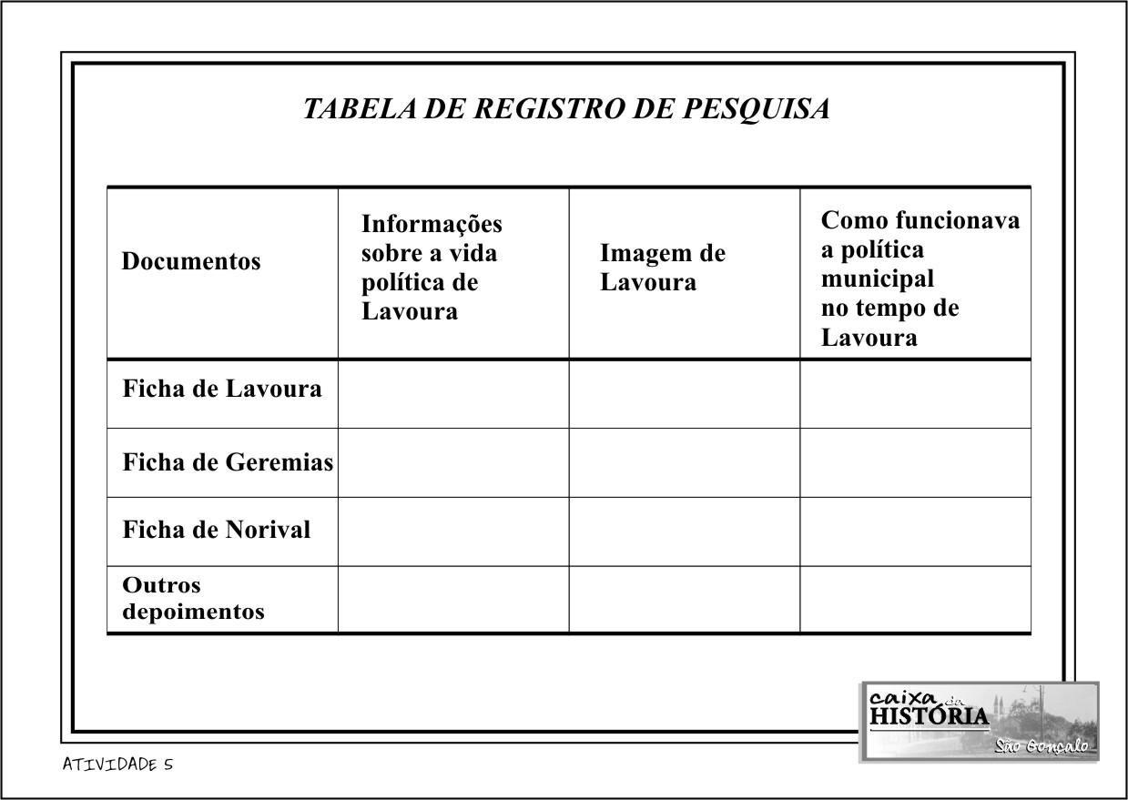 TABELA DE REGISTRO DE PESQUISA