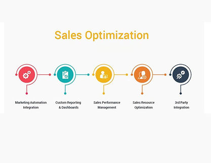 sales optimization-1.jpg