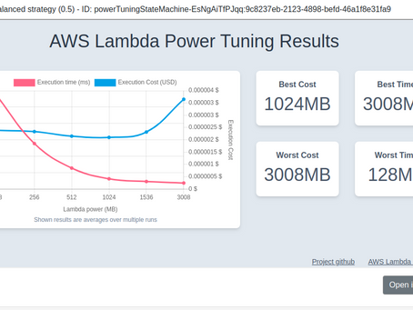 Reducing Cold start, Optimizing AWS lambda.