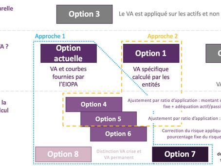 Révision S2 - La VA disposera-t-elle de plusieurs options de calcul ?