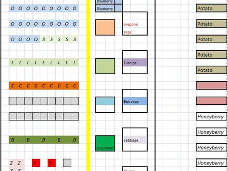 Spreadsheet Gardening