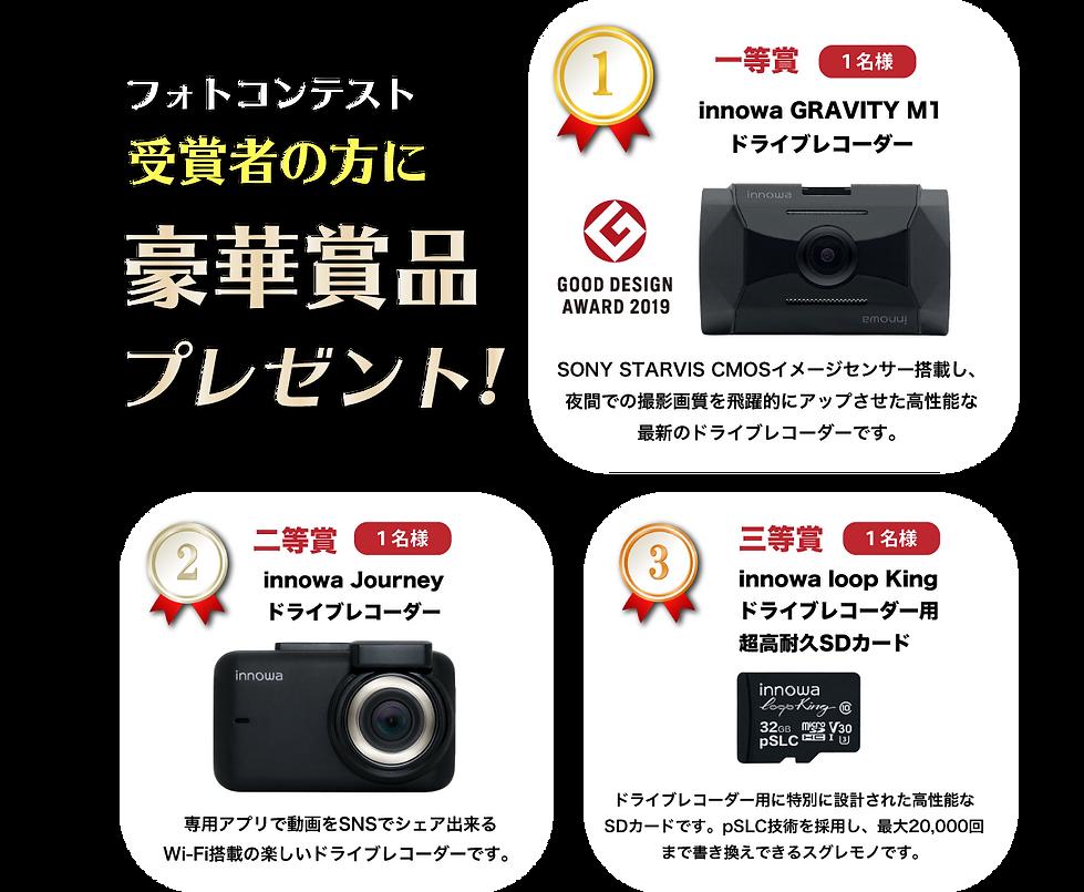 Xmas_prizes.png