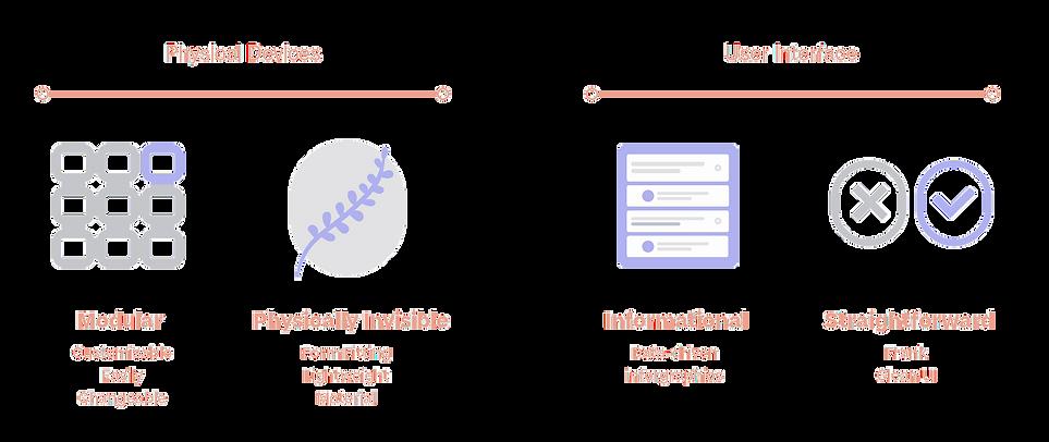 designcritera_Reco_web_2019_2.png