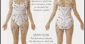 Manual Lymphatic Drainage Therapy - A Different Type of body Detox !
