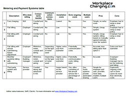 Metering-and-Payment-table-.jpg