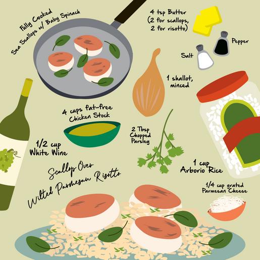 Scallop w/ Parmesan Risotto