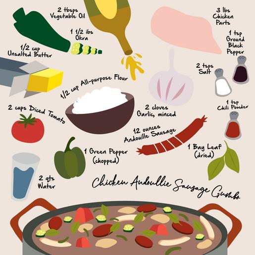 Chicken Andouillie Sausage Gumbo
