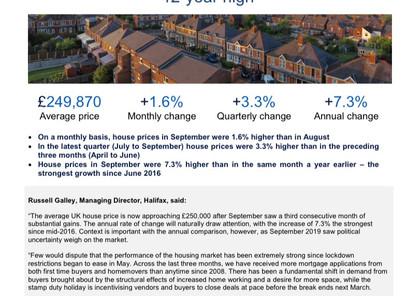 Halifax House Price Index 07/10/2020