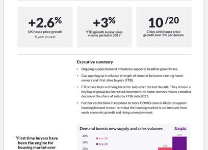 Zoopla House Price Index Aug 2020