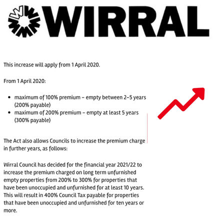 Wirral Council Tax Empty Properties