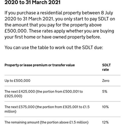 What stamp duty will you pay?!