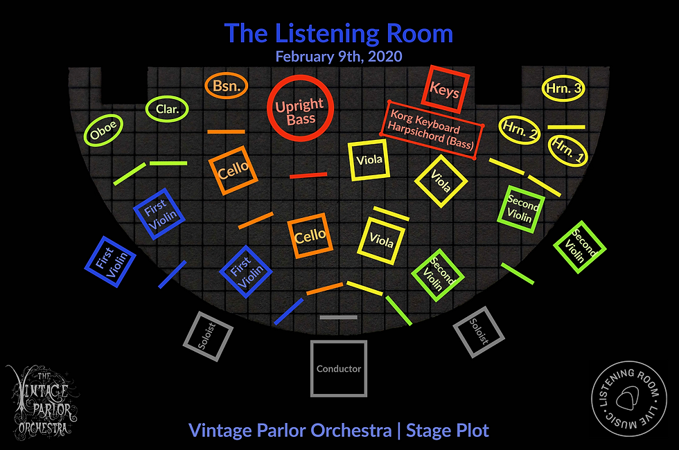 Listening Room Stage Plot.png