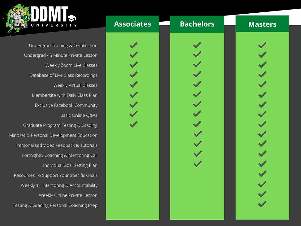 Membership Chart.png