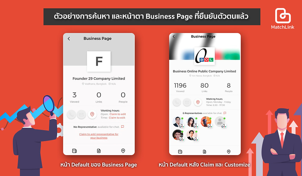 MatchLink เคลม Business Page