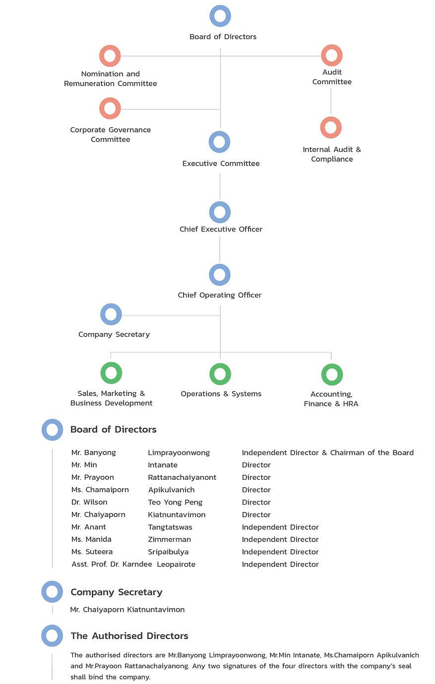 corporatestructure 01.jpg