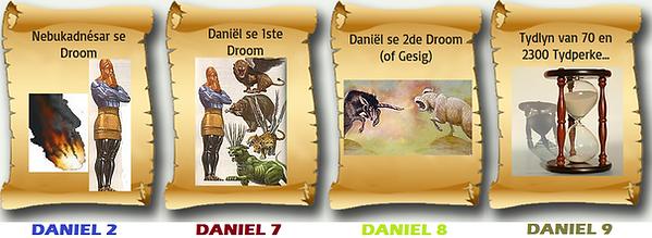 Daniel_all.png