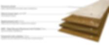 Vinyl cork flooring solution board